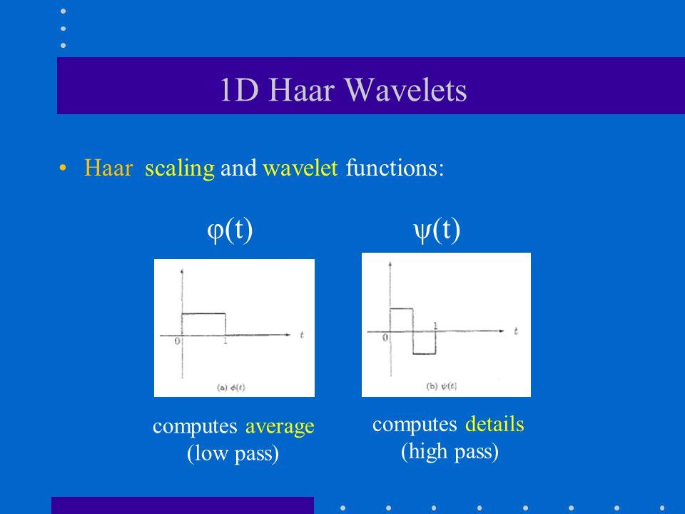1D Haar Wavelets Haar scaling and wavelet functions: computes average (low pass) computes details (high pass) φ(t) ψ(t)
