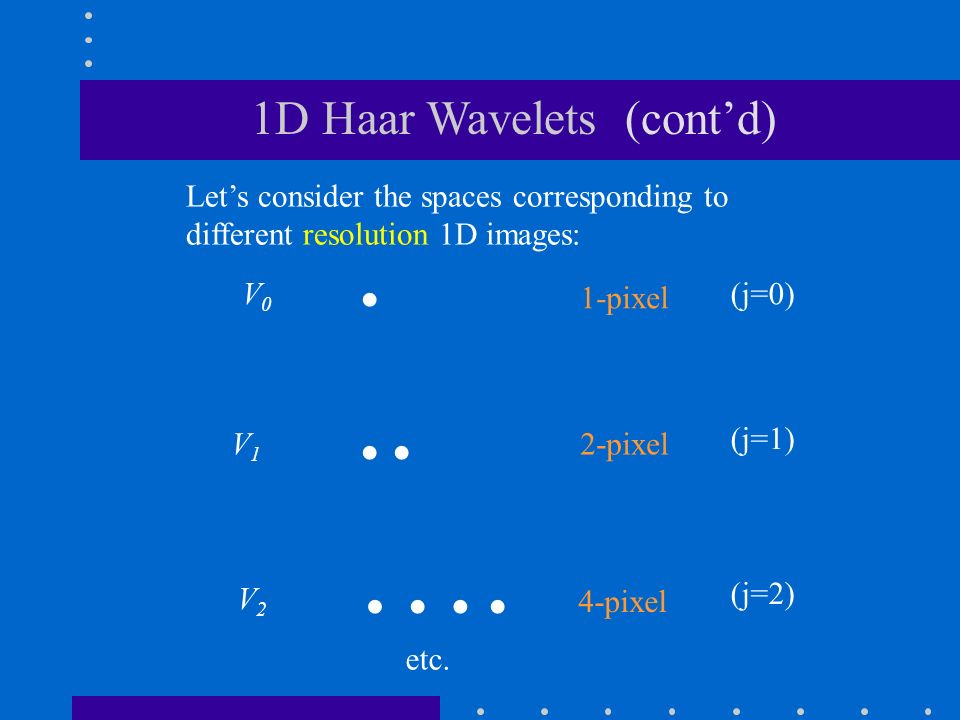 Let's consider the spaces corresponding to different resolution 1D images: 1D Haar Wavelets (cont'd) etc....