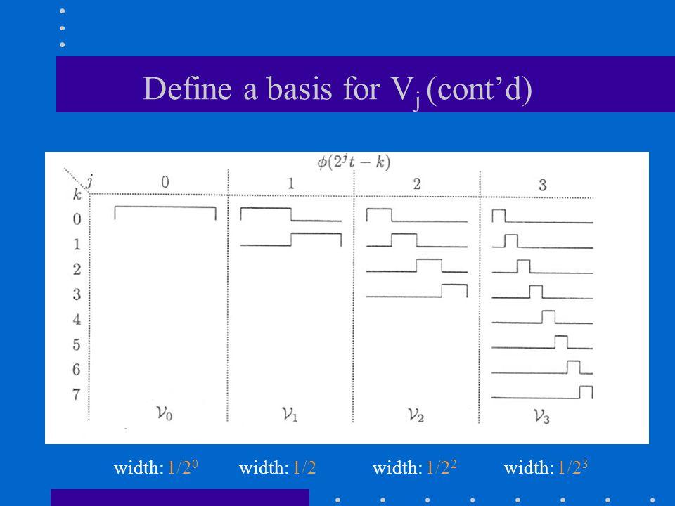 Define a basis for V j (cont'd) width: 1/2 0 width: 1/2width: 1/2 2 width: 1/2 3