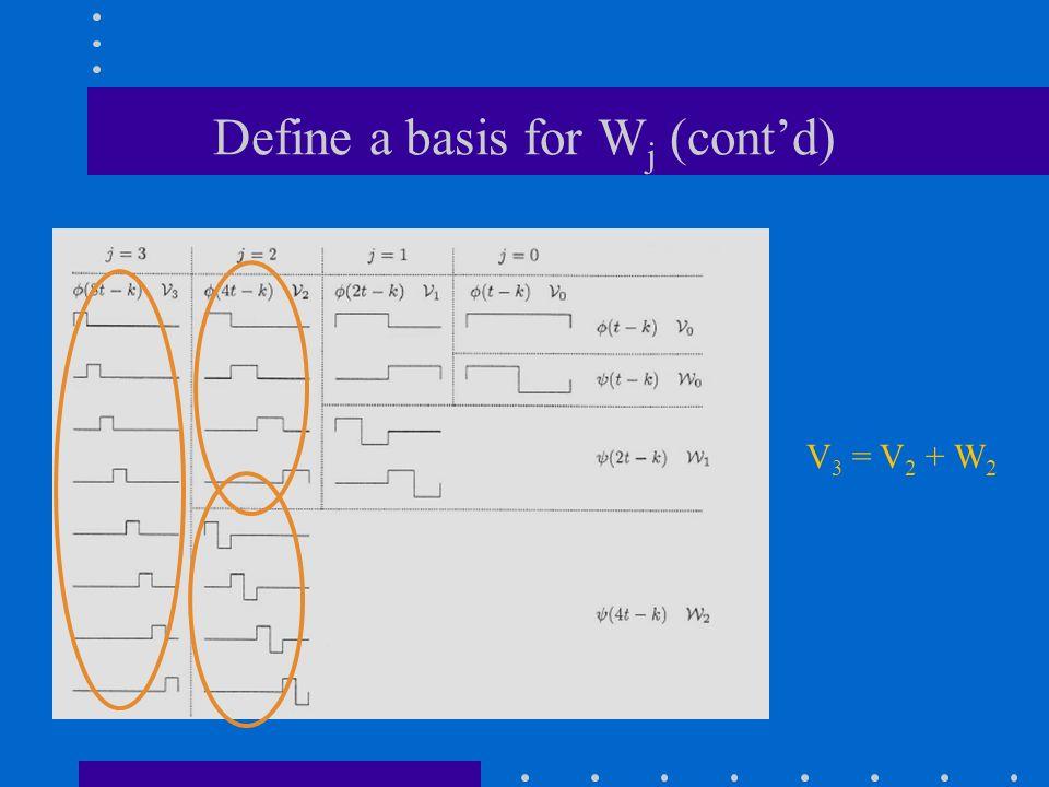 Define a basis for W j (cont'd) V 3 = V 2 + W 2