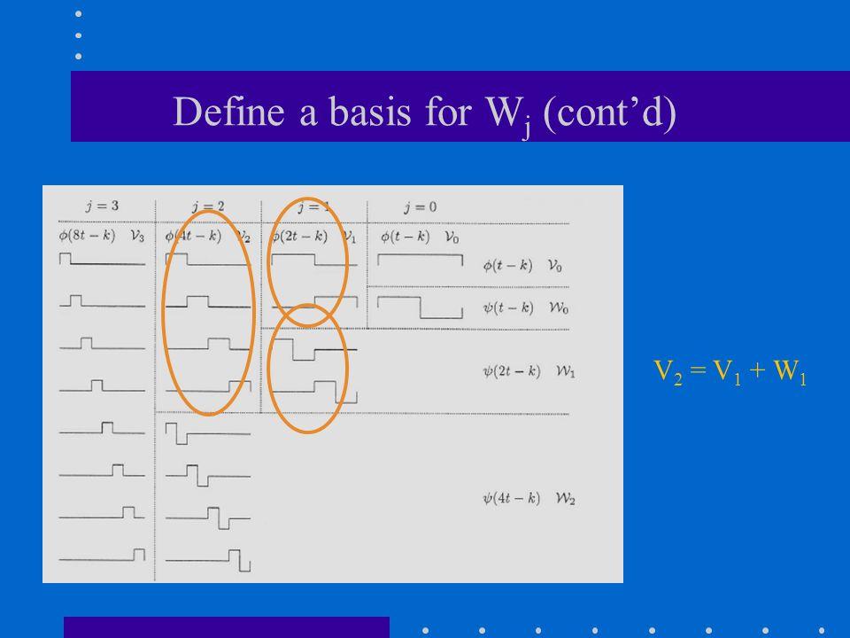 Define a basis for W j (cont'd) V 2 = V 1 + W 1