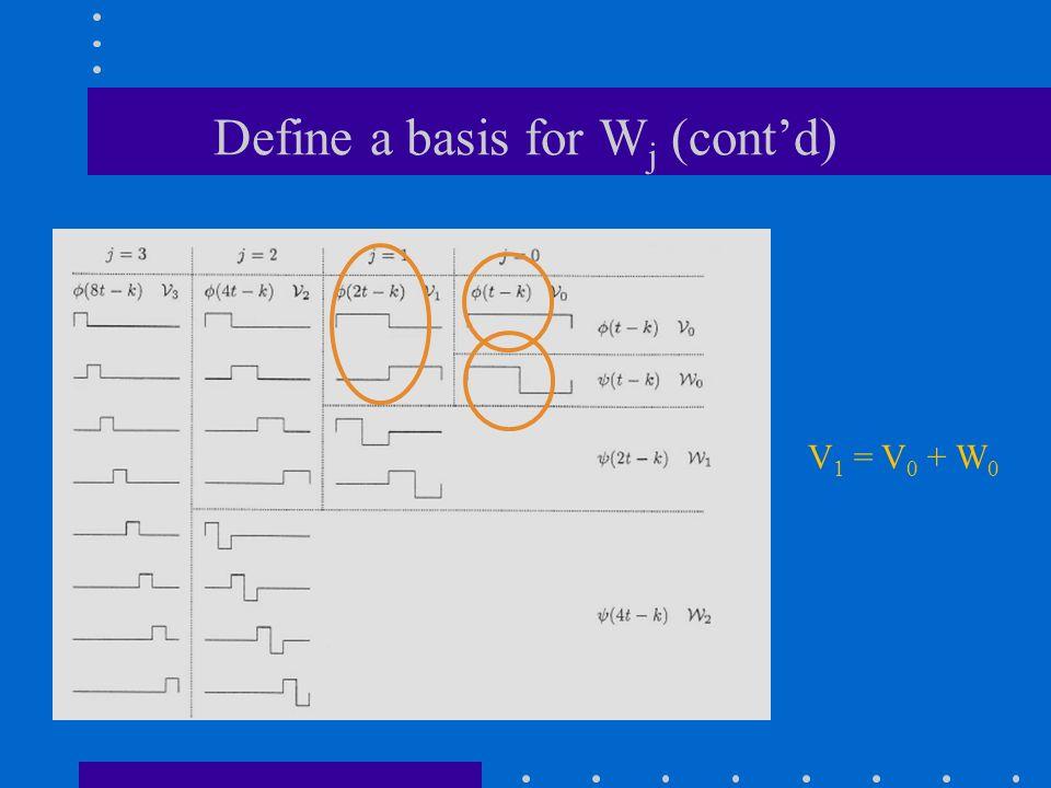 Define a basis for W j (cont'd) V 1 = V 0 + W 0