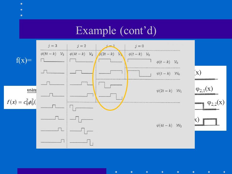 φ 2,0 (x) φ 2,1 (x) φ 2,2 (x) φ 2,3 (x) Example (cont'd) V2V2 f(x)=