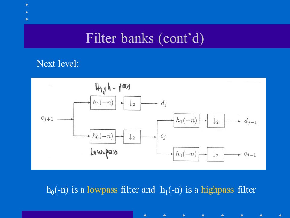 Filter banks (cont'd) Next level: h 0 (-n) is a lowpass filter and h 1 (-n) is a highpass filter