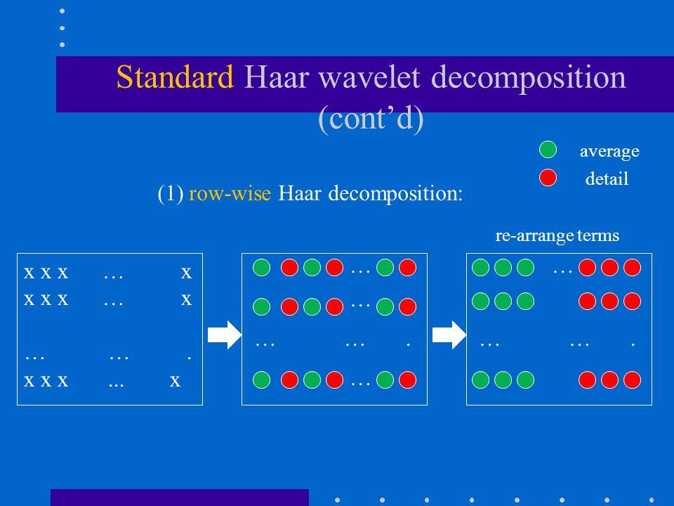 Standard Haar wavelet decomposition (cont'd) x x x … x … ….