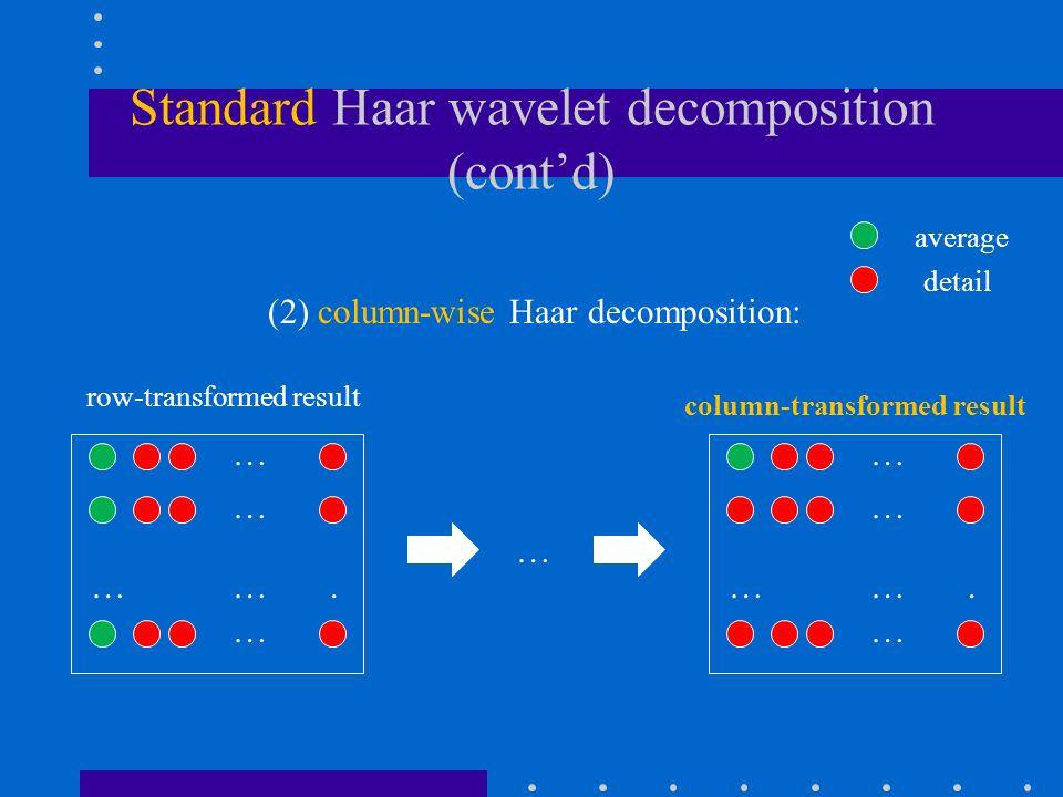 Standard Haar wavelet decomposition (cont'd) (2) column-wise Haar decomposition: … detail average … … … ….