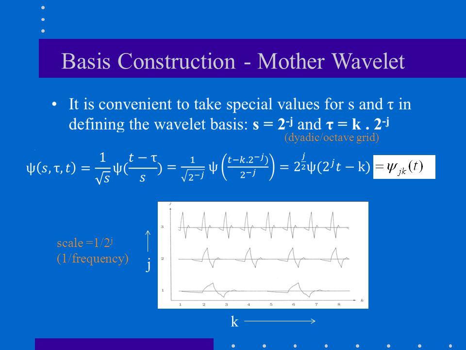 (dyadic/octave grid) Basis Construction - Mother Wavelet j k scale =1/2 j (1/frequency)