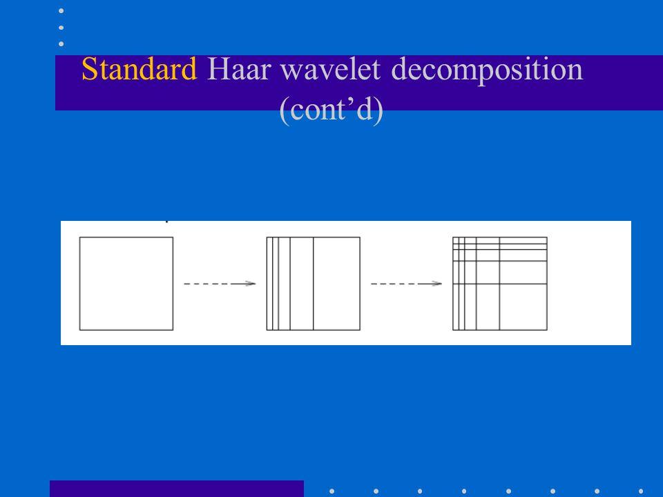 Standard Haar wavelet decomposition (cont'd)