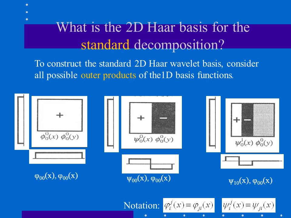 To construct the standard 2D Haar wavelet basis, consider all possible outer products of the1D basis functions.