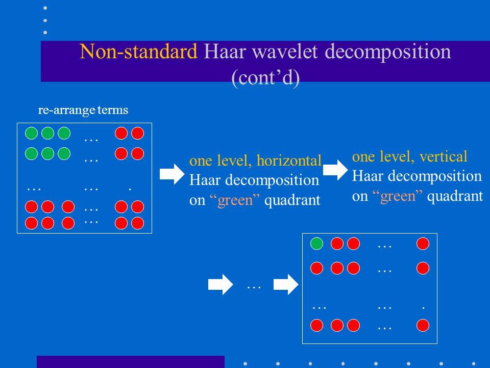 Non-standard Haar wavelet decomposition (cont'd) one level, horizontal Haar decomposition on green quadrant one level, vertical Haar decomposition on green quadrant … … … ….