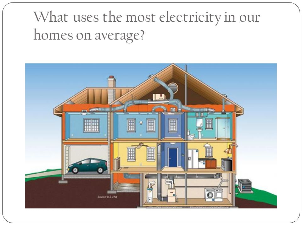 2 What Uses The Most Electricity In Our ...