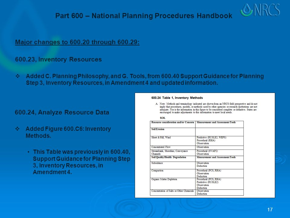 Part 600 – National Planning Procedures Handbook , Analyze Resource Data  Added Figure 600.C6: Inventory Methods.