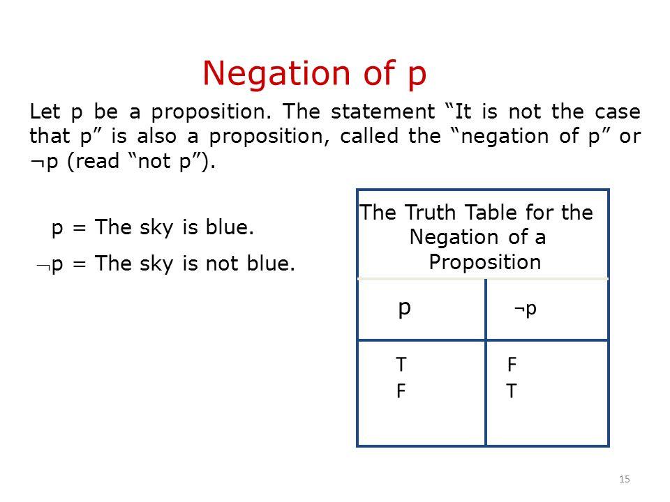 Negation of p Let p be a proposition.