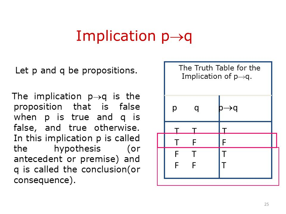 Implication pq Let p and q be propositions.