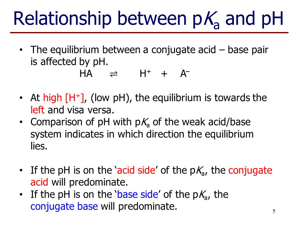 Recap Last Lecture An acid is a proton donor A base is a proton – Conjugate Acid Base Pairs Worksheet