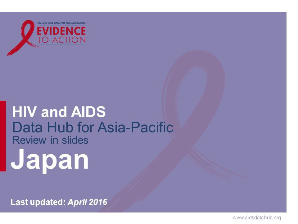 www.aidsdatahub.org HIV and AIDS Data Hub for Asia-Pacific Review in slides Japan Last updated: April 2016