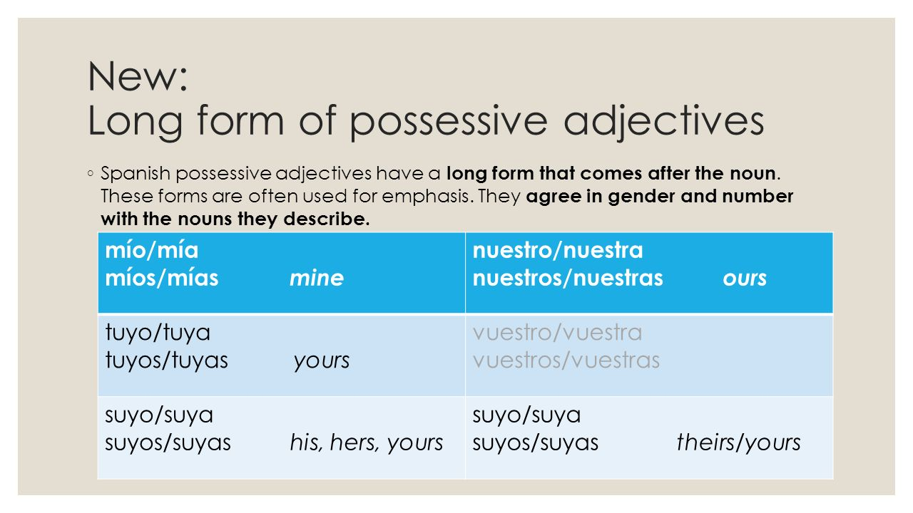 POSSESSIVE ADJECTIVES Capítulo 2A. Review: Short form of ...