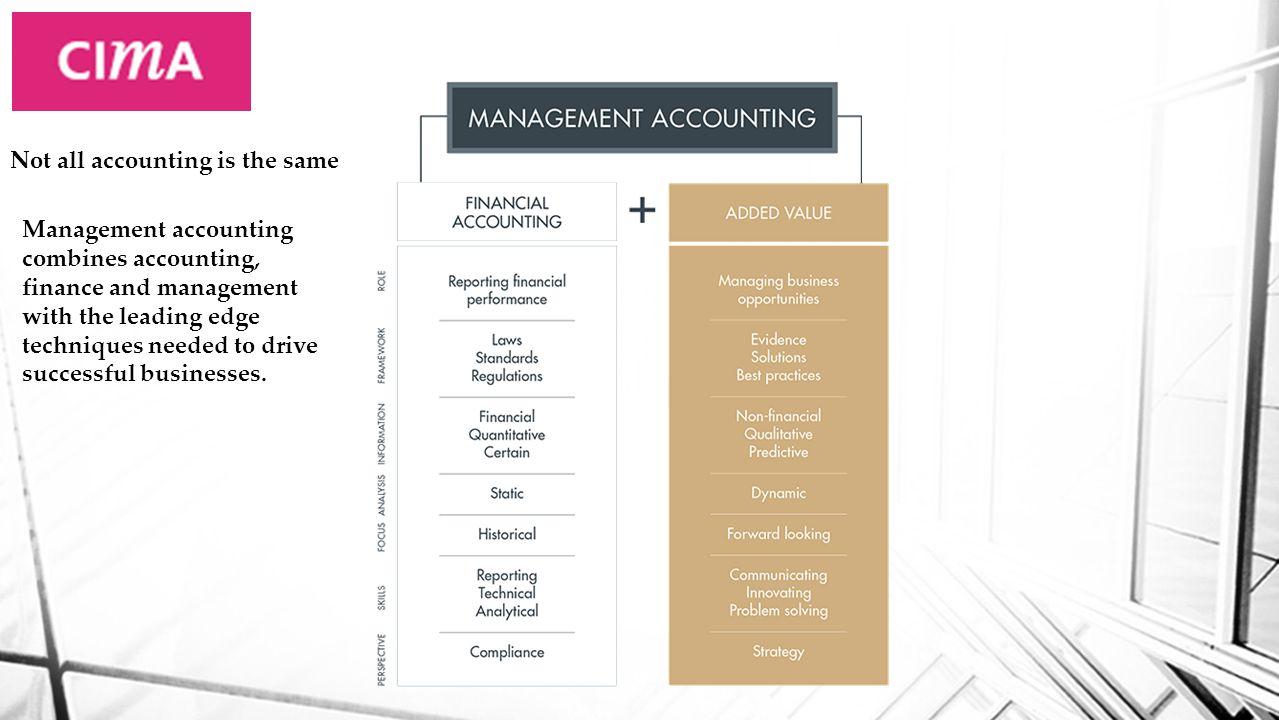 p1 management accounts