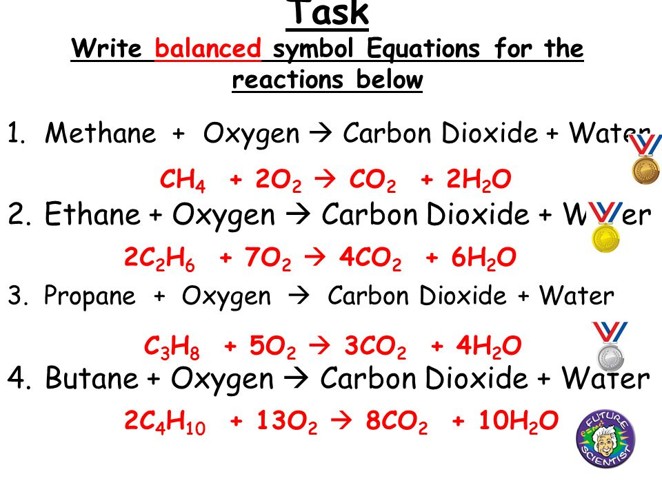 New Topic Chemical Reactions Including Metals Fill In Your Target