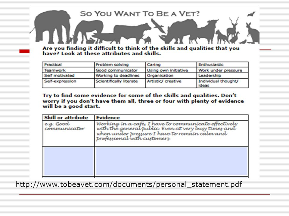 tips for writing personal statement for vet school Worksheet for writing a personal statement which subjects are you looking forward to studying further at veterinary college and why.