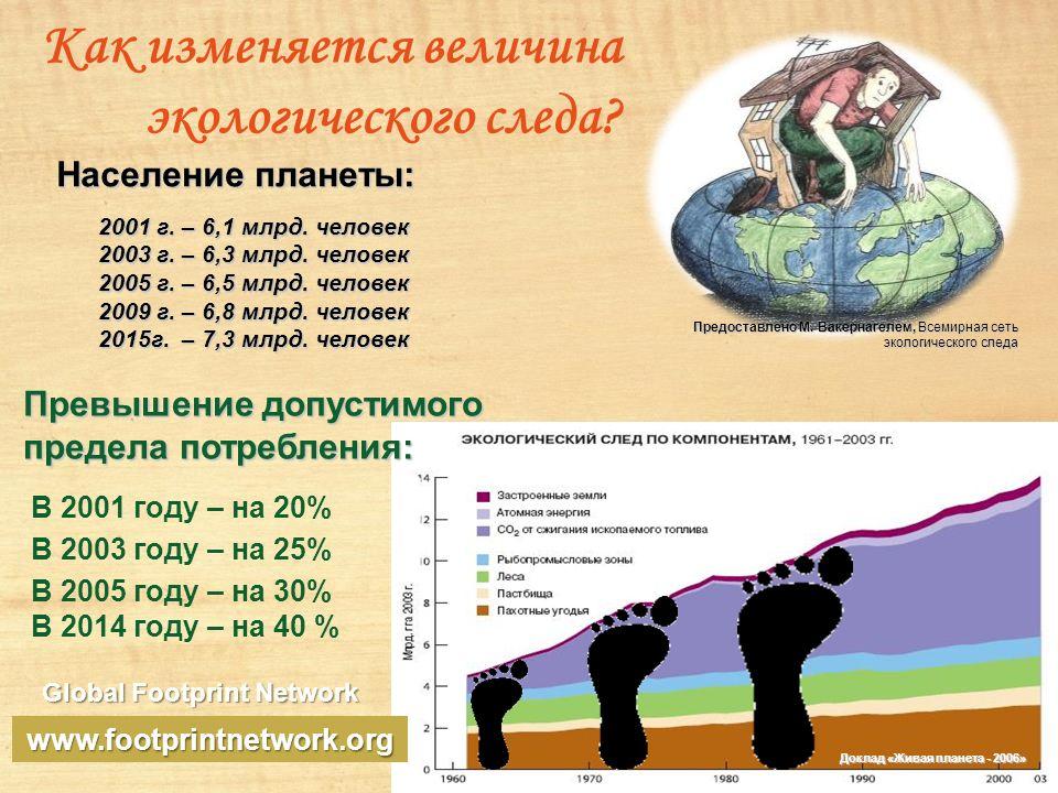2001 г. – 6,1 млрд. человек 2003 г. – 6,3 млрд.