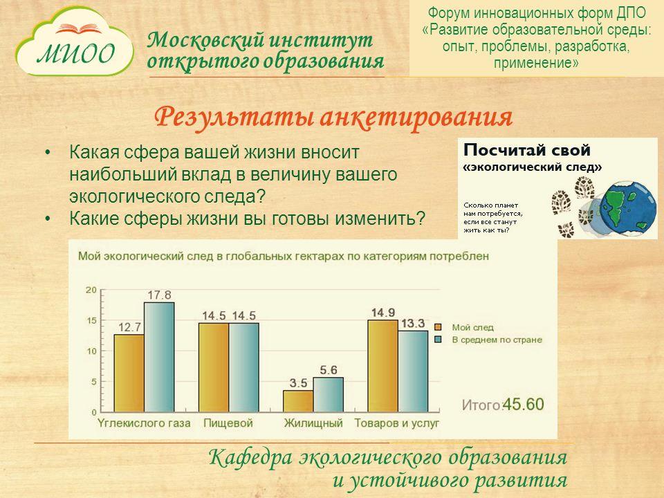 Московский институт открытого образования Кафедра экологического образования и устойчивого развития Результаты анкетирования Какая сфера вашей жизни вносит наибольший вклад в величину вашего экологического следа.