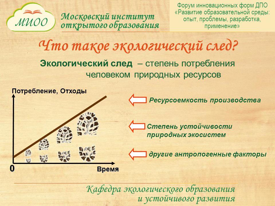 Московский институт открытого образования Кафедра экологического образования и устойчивого развития Что такое экологический след.