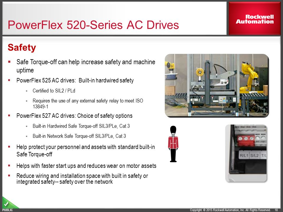 slide_18 copyright � 2015 rockwell automation, inc all rights reserved powerflex 523 wiring diagram at mifinder.co