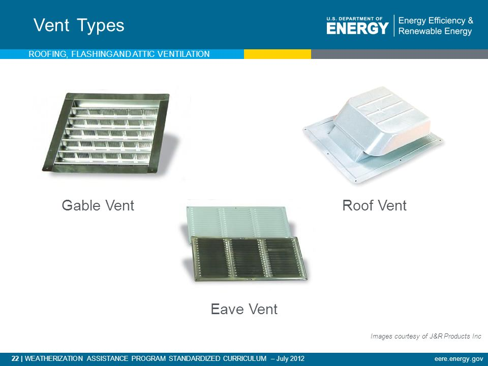 22 22   WEATHERIZATION ASSISTANCE PROGRAM STANDARDIZED CURRICULUM U2013 July  2012eere.energy.gov ROOFING, FLASHING AND ATTIC VENTILATION Vent Types  Gable Vent ...