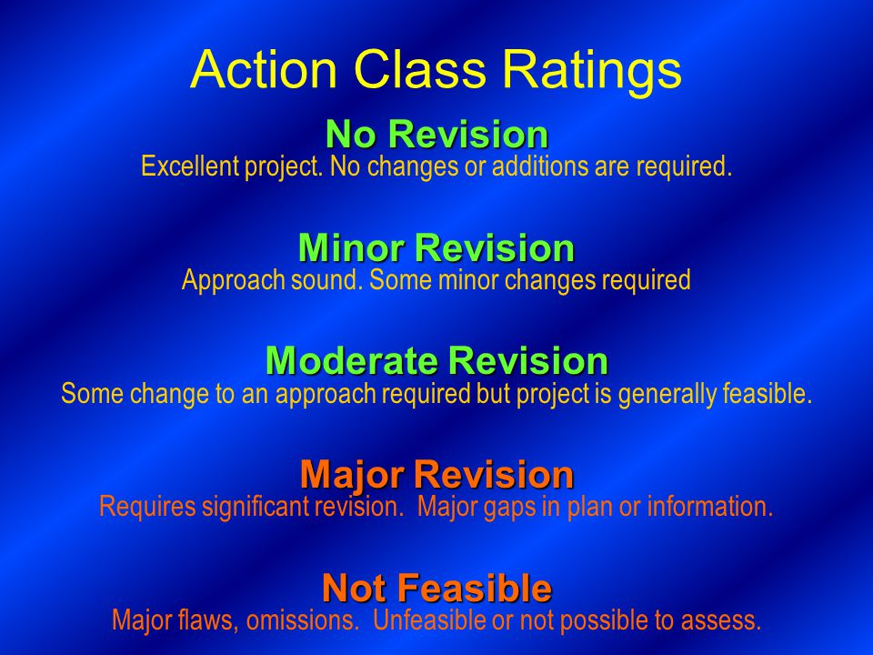 Action Class Ratings No Revision Excellent project.