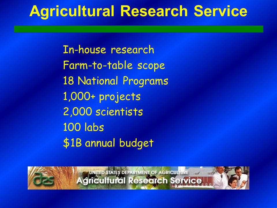 In-house research Farm-to-table scope 18 National Programs 1,000+ projects 2,000 scientists 100 labs $1B annual budget Agricultural Research Service