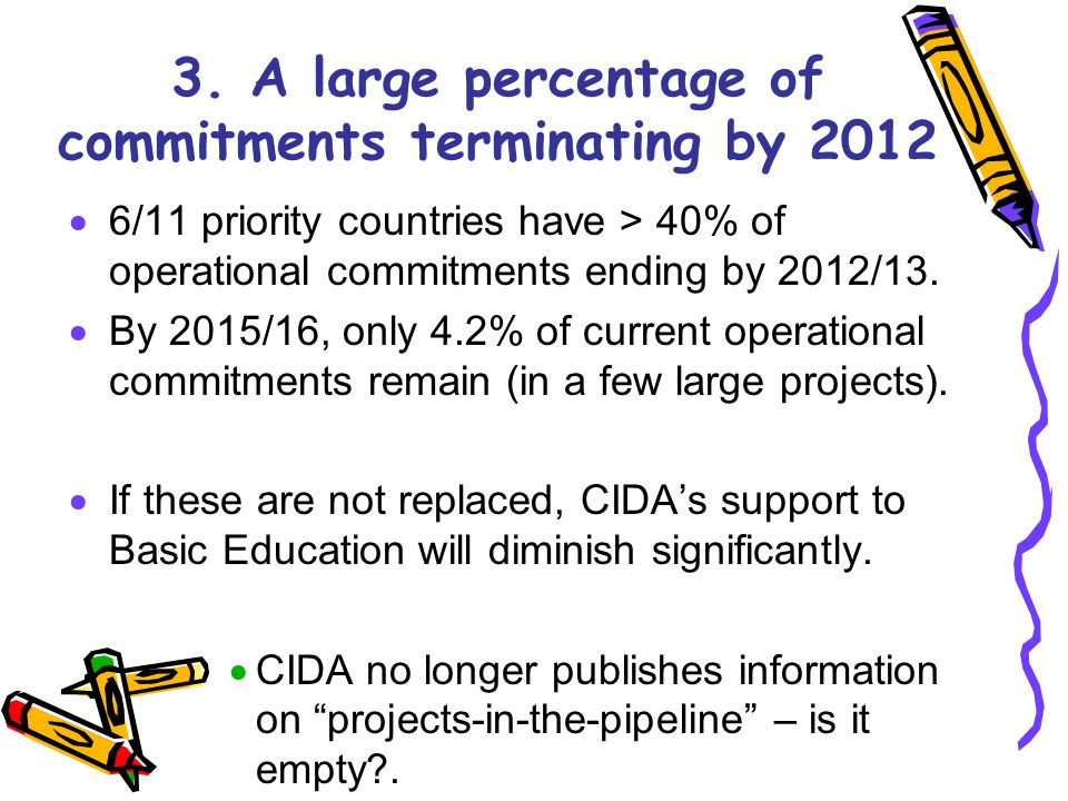3. A large percentage of commitments terminating by 2012 6/11 priority countries have > 40% of operational commitments ending by 2012/13. By 2015/16,