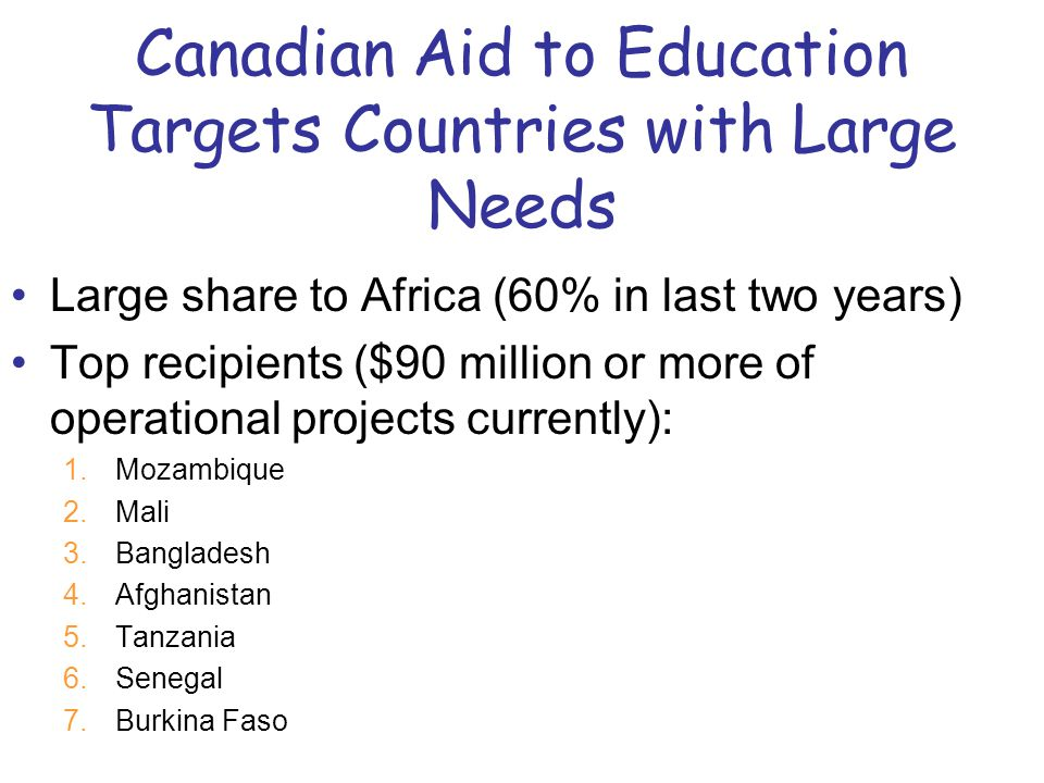 Canadian Aid to Education Targets Countries with Large Needs Large share to Africa (60% in last two years) Top recipients ($90 million or more of operational projects currently): 1.Mozambique 2.Mali 3.Bangladesh 4.Afghanistan 5.Tanzania 6.Senegal 7.Burkina Faso