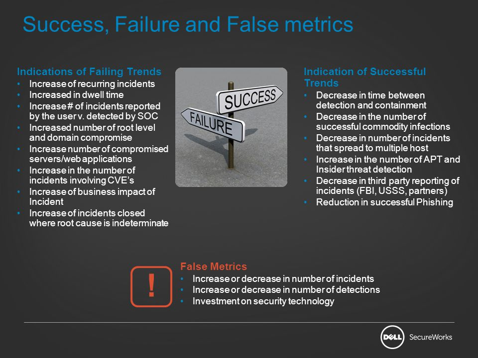 Success, Failure and False metrics Indications of Failing Trends Increase of recurring incidents Increased in dwell time Increase # of incidents repor