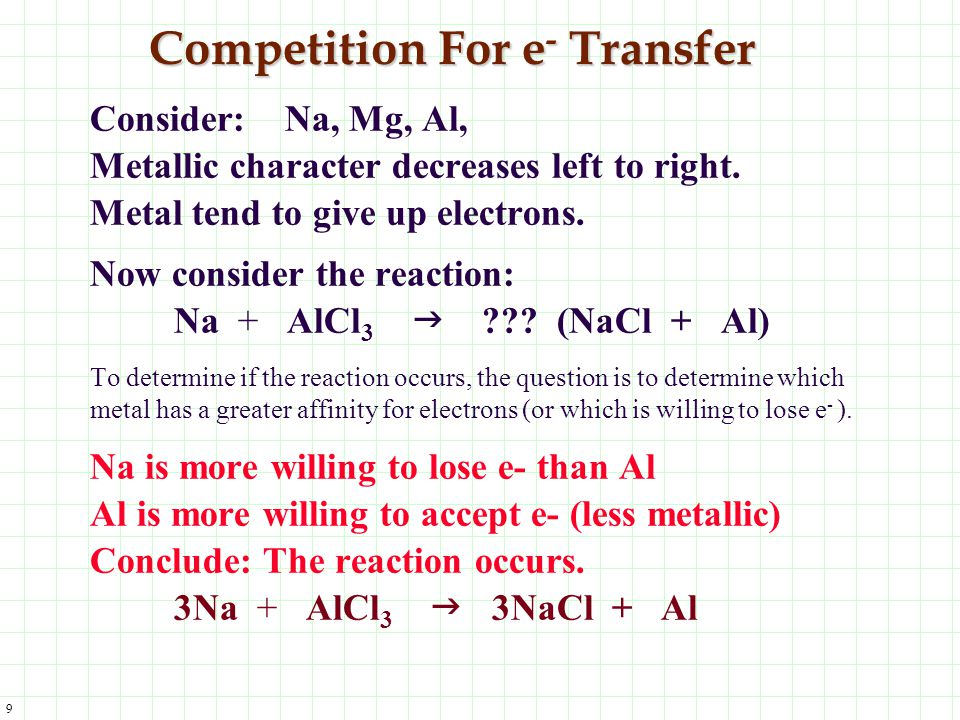 9 Competition For e - Transfer Consider: Na, Mg, Al, Metallic character decreases left to right. Metal tend to give up electrons. Now consider the rea
