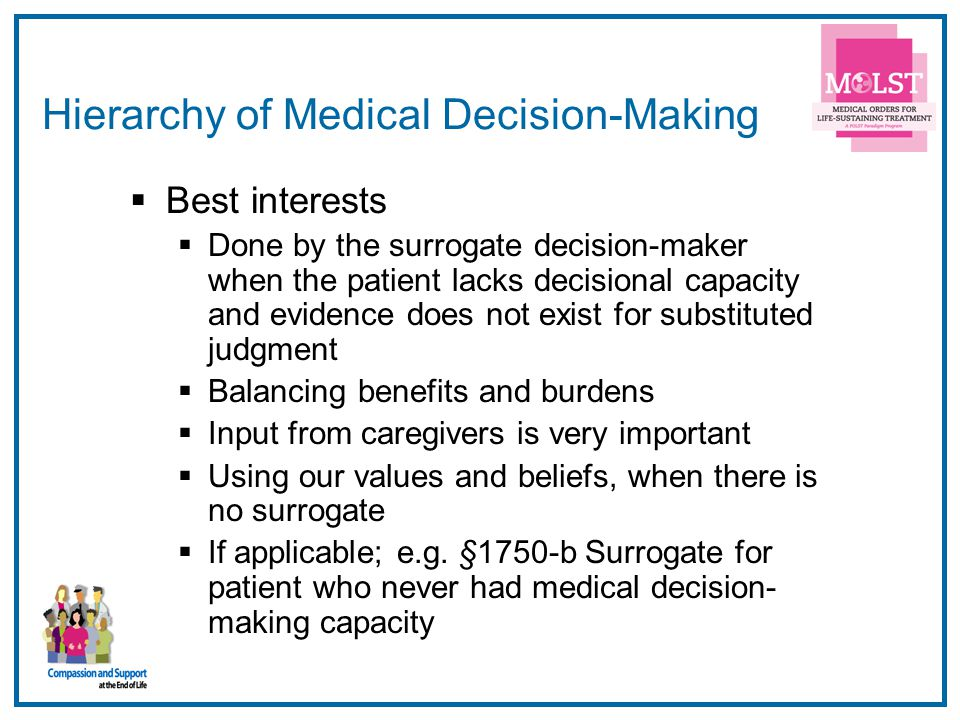 46 Best interests Done by the surrogate decision-maker when the patient lacks decisional capacity and evidence does not exist for substituted judgment