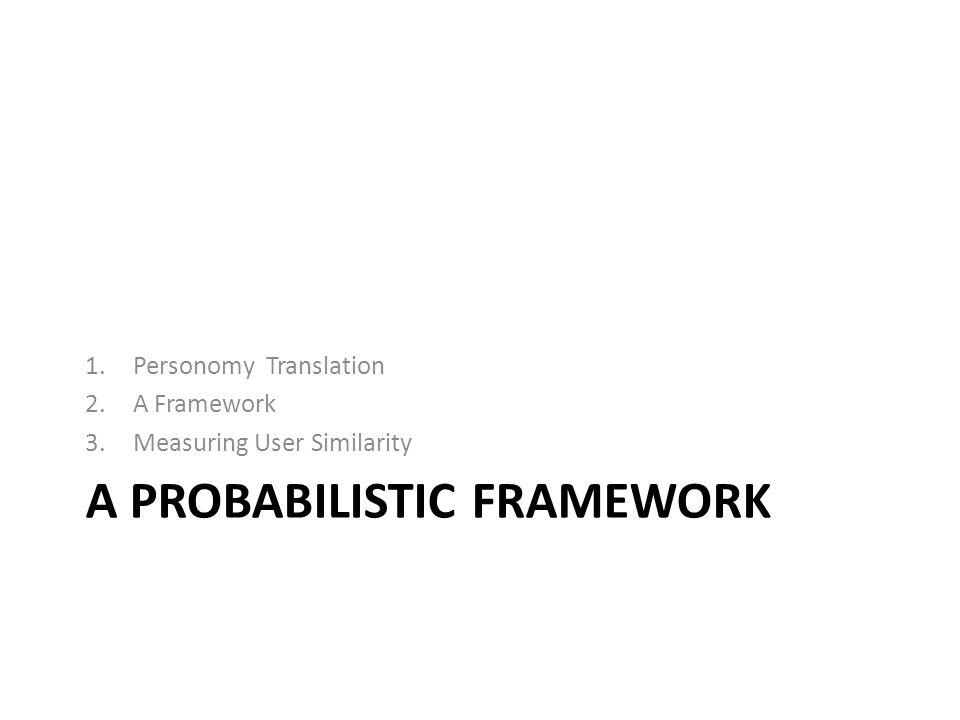 A PROBABILISTIC FRAMEWORK 1.Personomy Translation 2.A Framework 3.Measuring User Similarity