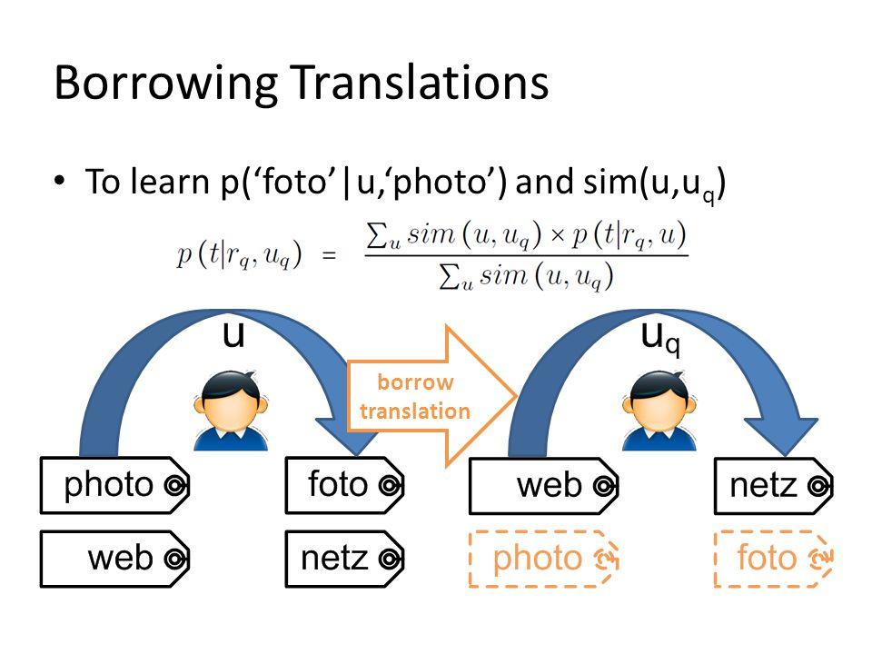 Borrowing Translations To learn p(foto|u,photo) and sim(u,u q ) borrow translation
