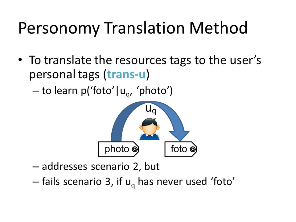 Personomy Translation Method To translate the resources tags to the users personal tags (trans-u) – to learn p(foto|u q, photo) – addresses scenario 2, but – fails scenario 3, if u q has never used foto