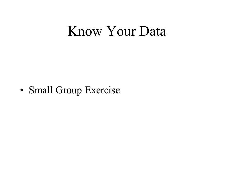 Know Your Data Small Group Exercise