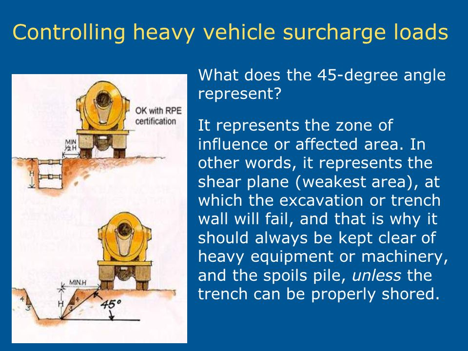 Controlling heavy vehicle surcharge loads What does the 45-degree angle represent? It represents the zone of influence or affected area. In other word