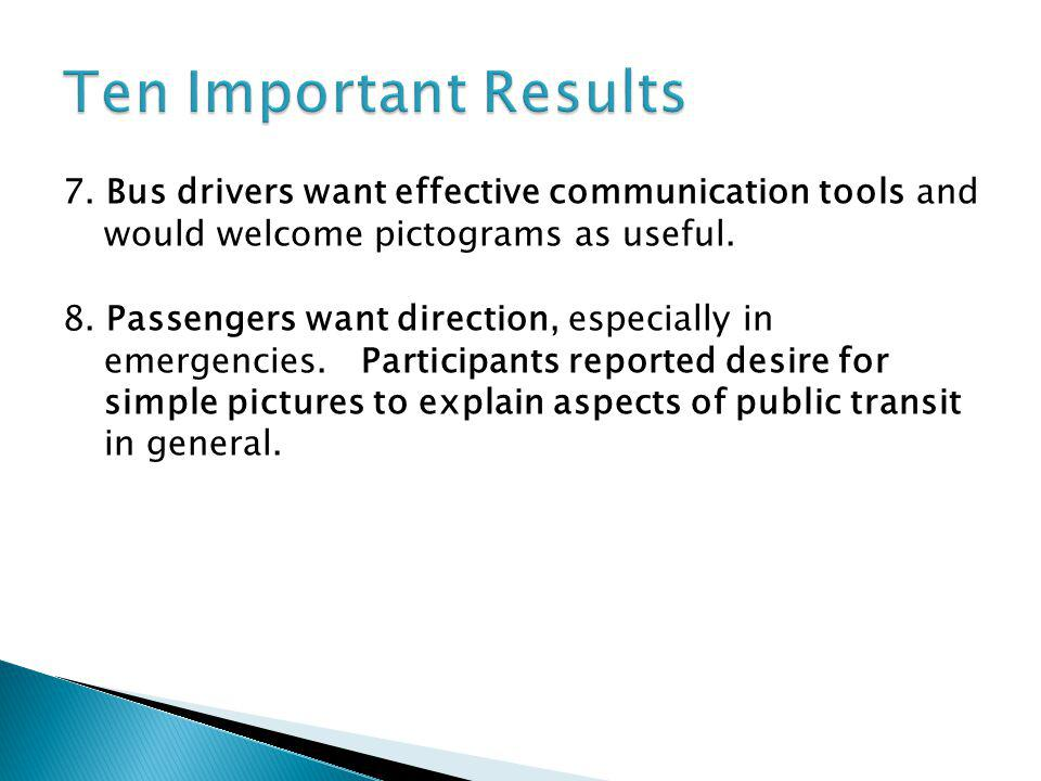 7.Bus drivers want effective communication tools and would welcome pictograms as useful.