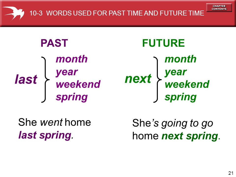 21 month year weekend spring PASTFUTURE last She went home last spring. Shes going to go home next spring. next 10-3 WORDS USED FOR PAST TIME AND FUTU