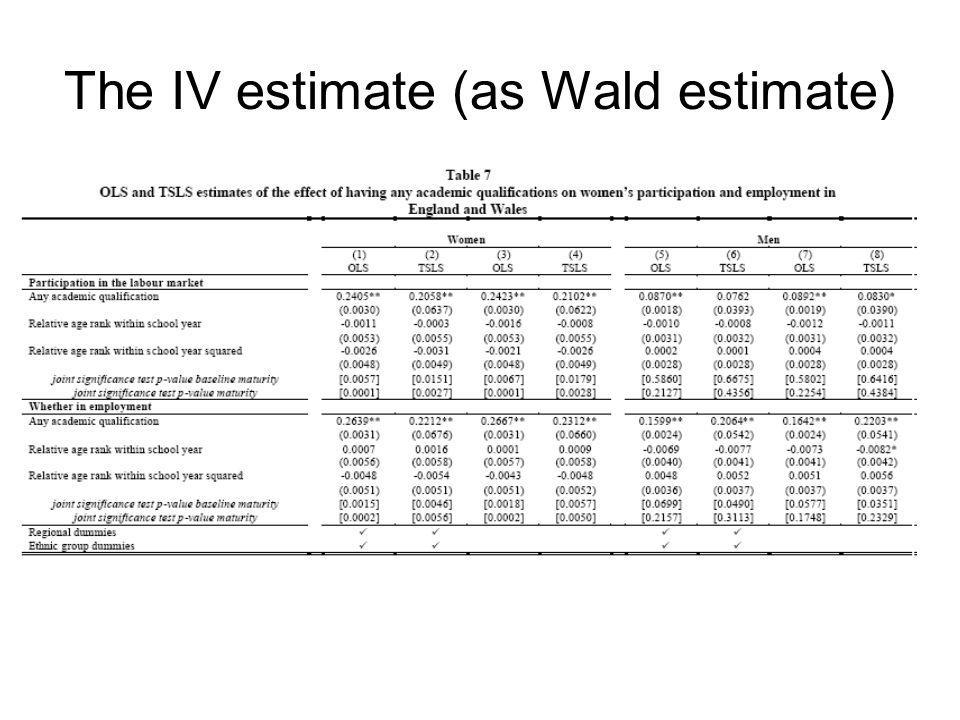 The IV estimate (as Wald estimate)