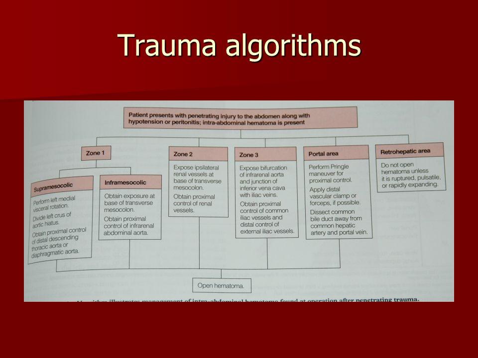 Trauma algorithms