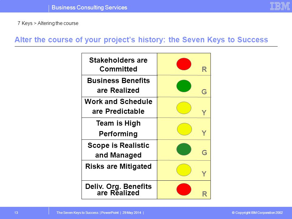 Business Consulting Services © Copyright IBM Corporation 2002 The Seven Keys to Success | PowerPoint | 29 May 2014 |13 Stakeholders are Committed Busi
