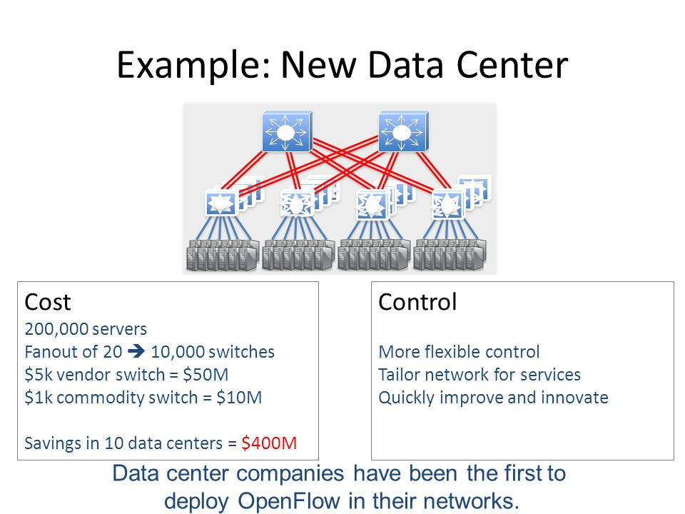 Example: New Data Center Cost 200,000 servers Fanout of 20 10,000 switches $5k vendor switch = $50M $1k commodity switch = $10M Savings in 10 data centers = $400M Control More flexible control Tailor network for services Quickly improve and innovate Data center companies have been the first to deploy OpenFlow in their networks.