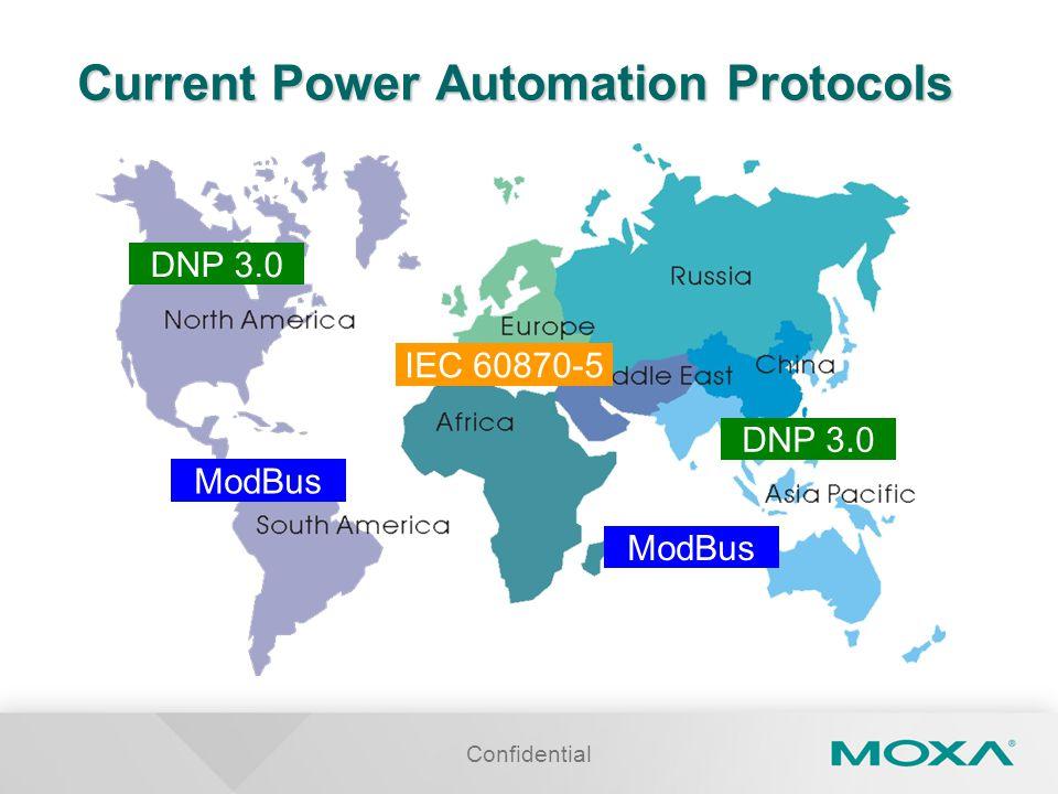 Confidential Current Power Automation Protocols ModBus IEC 60870-5 DNP 3.0
