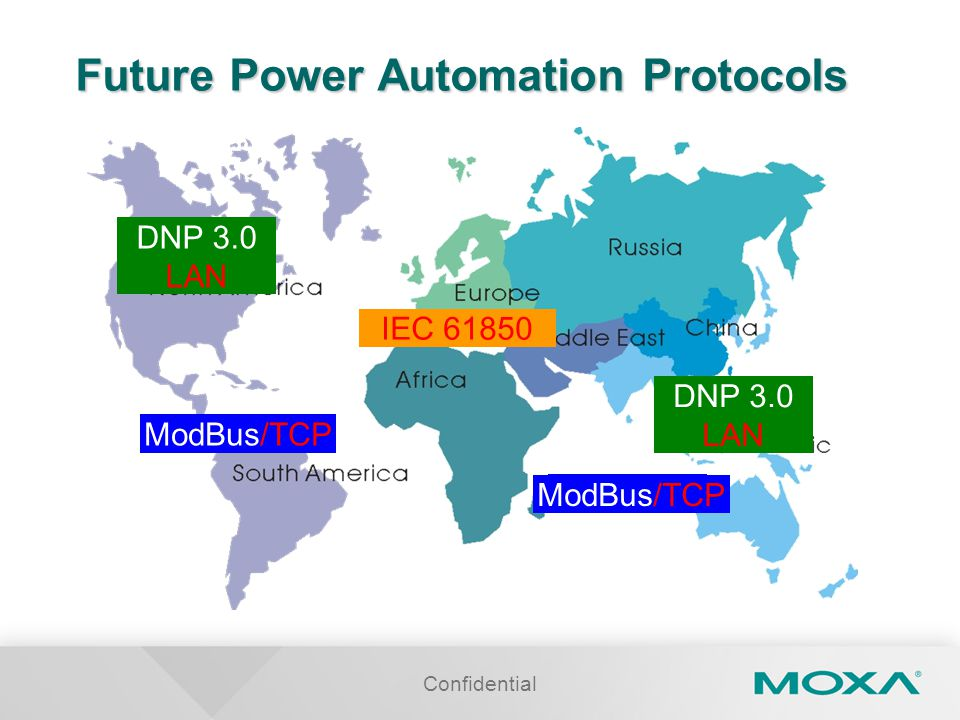 Confidential Future Power Automation Protocols ModBus IEC 60870-5 DNP 3.0 ModBus/TCP IEC 61850 DNP 3.0 LAN