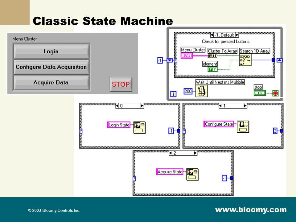 www.bloomy.com © 2003 Bloomy Controls Inc. Classic State Machine
